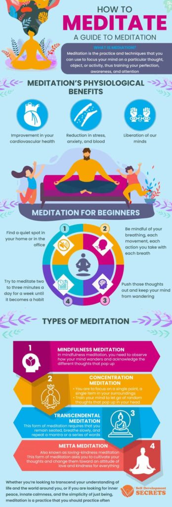 How To Meditate: A Complete Guide To Meditation infographic